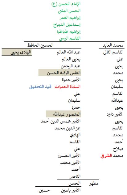 Hamzaat