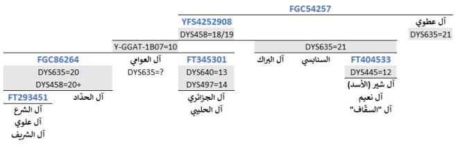 FGC54257