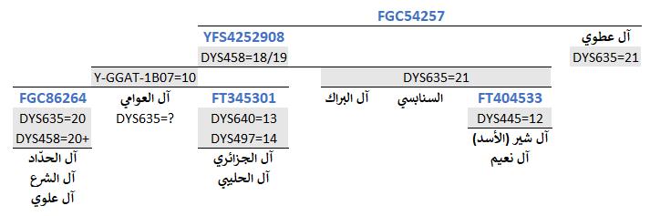 FGC54257s